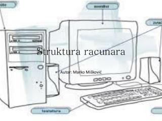Struktura racunara