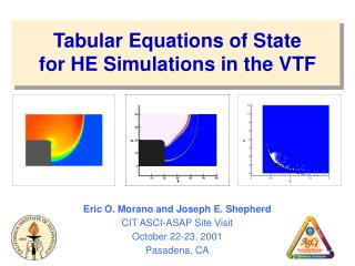Tabular Equations of State for HE Simulations in the VTF