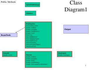 Class Diagram 1