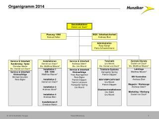 Organigramm 2014
