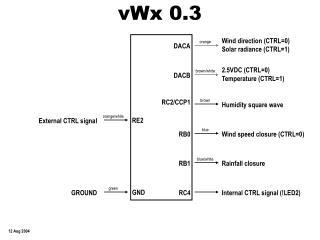 vWx 0.3