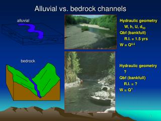 Alluvial vs. bedrock channels