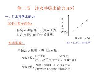 第二节  注水井吸水能力分析