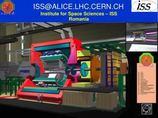 ISS@ALICE.LHC.CERN.CH