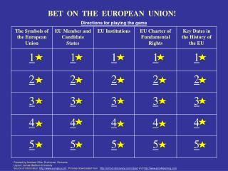 BET ON THE EUROPEAN UNION