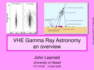 VHE Gamma Ray Astronomy an overview