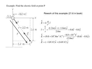 Example: Find the electric field at point P