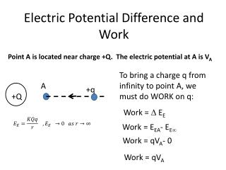 Electric Potential Difference and Work
