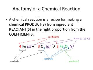 Anatomy of a Chemical Reaction