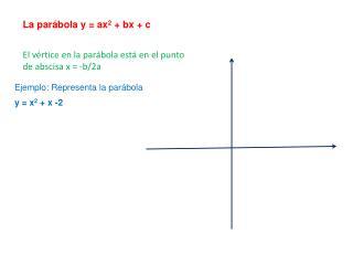 La parábola y = ax 2  + bx + c