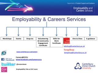 Employability & Careers Services