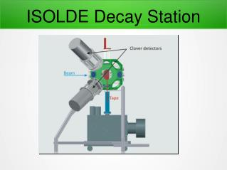 ISOLDE Decay Station