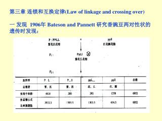 第三章 连锁和互换定律 (Law of linkage and crossing over) 一 发现   1906 年  Bateson and Pannett  研究香豌豆两对性状的