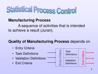 Manufacturing Process 	A sequence of activities that is intended to achieve a result (Juran).