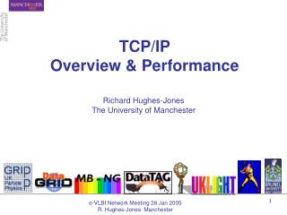 TCP/IP  Overview & Performance