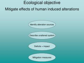 Ecological objective