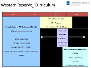 Western Reserve 2  Curriculum