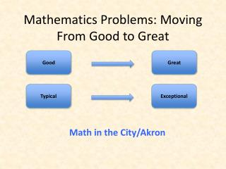 Mathematics Problems: Moving From Good to Great