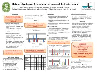 Methods of euthanasia for exotic species in animal shelters in Canada