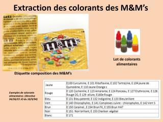 Extraction des colorants des M&M�s