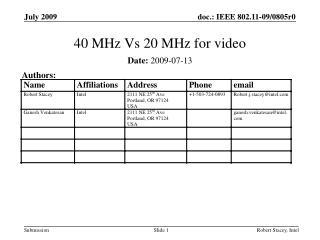 40 MHz Vs 20 MHz for video