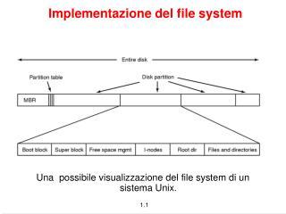 Implementazione del file system