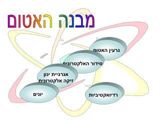 מבנה האטום