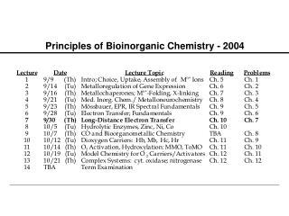 Principles of Bioinorganic Chemistry - 2004