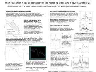 High-Resolution X-ray Spectroscopy of the Accreting Weak-Line T Tauri Star DoAr 21