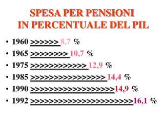 SPESA PER PENSIONI  IN PERCENTUALE DEL PIL