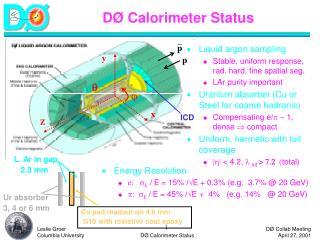 DØ Calorimeter Status