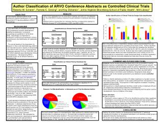 Author Classification of ARVO Conference Abstracts as Controlled Clinical Trials