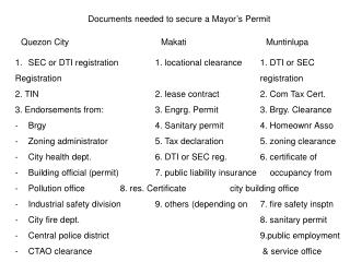 Documents needed to secure a Mayor's Permit