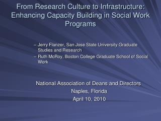 From Research Culture to Infrastructure: Enhancing Capacity Building in Social Work Programs