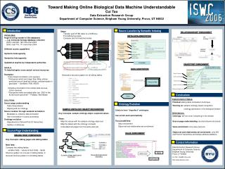 Toward Making Online Biological Data Machine Understandable Cui Tao Data Extraction Research Group