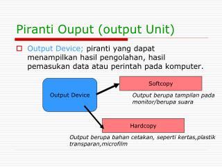 Piranti Ouput (output Unit)