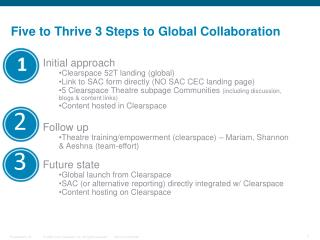 Five to Thrive 3 Steps to Global Collaboration
