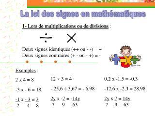 La loi des signes en mathématiques