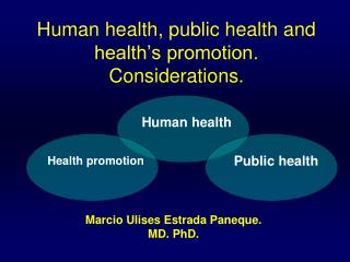 Human health, public health and health s promotion. Considerations.