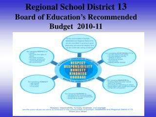 Regional School District  13 Board of Education's Recommended Budget  2010-11