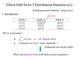 Chiral-Odd Twist-3 Distribution Function e(x)