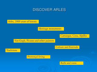 DISCOVER ARLES