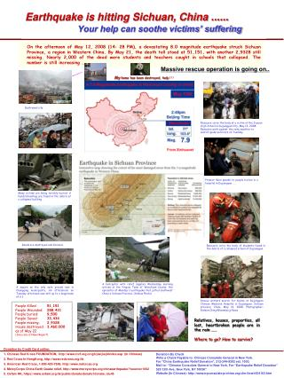 Earthquake is hitting Sichuan, China ...... Your help can soothe victims' suffering