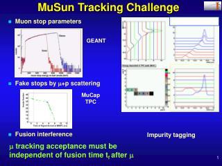MuSun Tracking Challenge