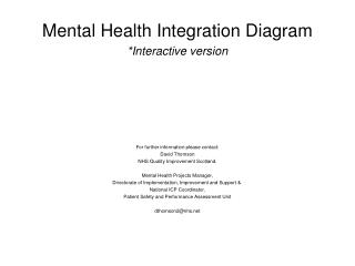Mental Health Integration Diagram *Interactive version For further information please contact: