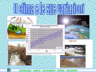 Il clima e le sue variazioni