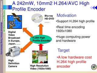 A 242mW, 10mm2 H.264/AVC High Profile Encoder