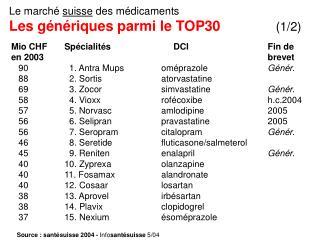 Le marché  suisse  des médicaments  Les génériques parmi le TOP30 (1/2)