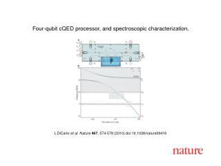L DiCarlo  et al. Nature 467 , 574-578 (2010) doi:10.1038/nature09416