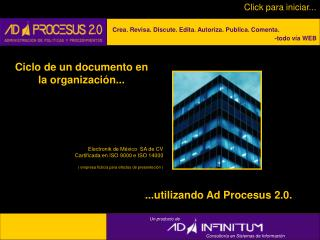 Ciclo de un documento en la organización...